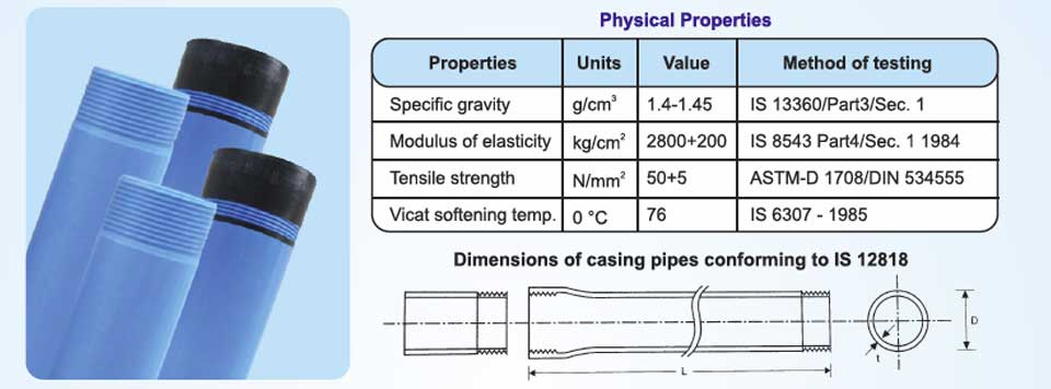 01-physical-properties